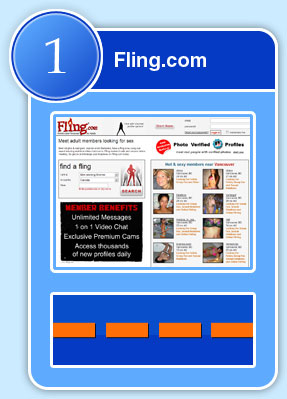 free dating sites like fling While you're looking for a new date on our free dating site,  our free online dating site was created especially for you  when you are on a website like .